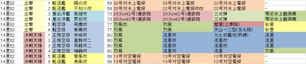 14夏E2編成